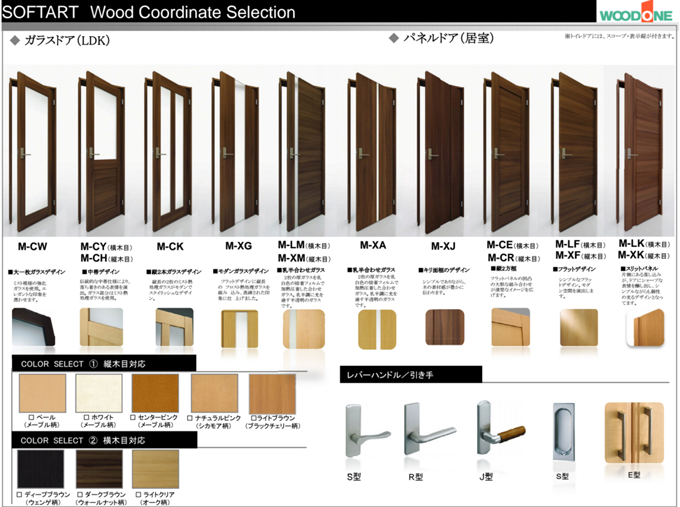 SOFTART Wood Coordinate Selection